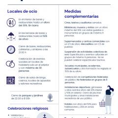 Medidas Especiales Nivel 3 en toda la Castilla La Mancha